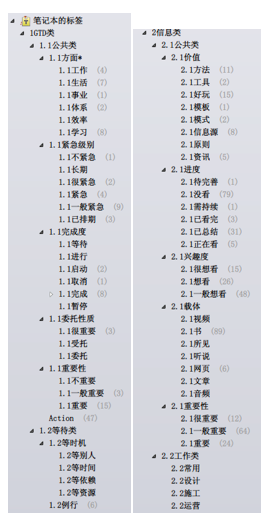 20140121-qizeyong-tags