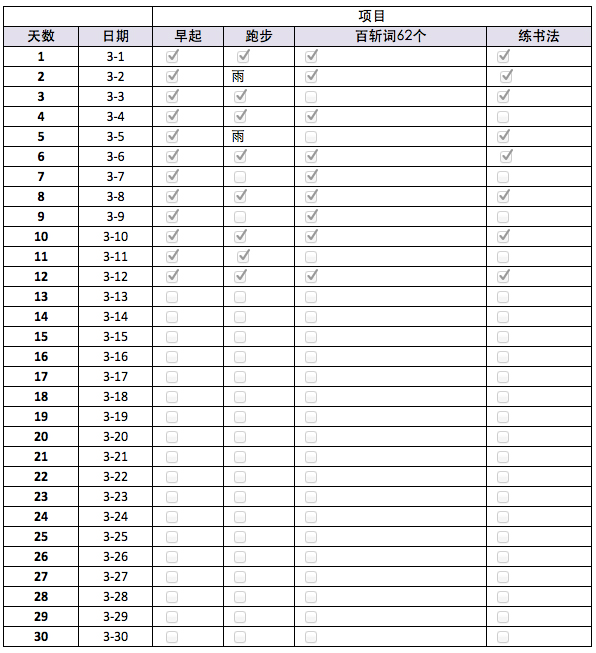 20140314-30-days-template-3
