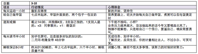 20140314-30-days-template-4