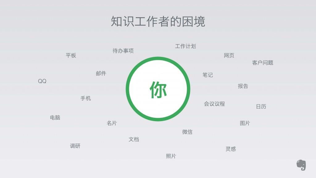 陈加岗 超效率知识管理术_Page_02