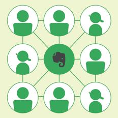 如何用印象笔记企业版构建团队知识管理体系